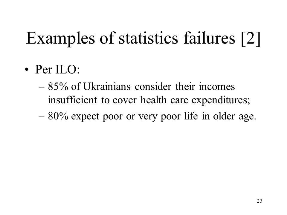 Examples of statistics failures [2]